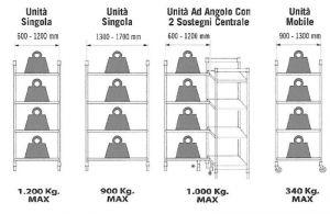 Scaffale antibatterico  in alluminio 4 ripiani dim. cm 160x50x160h code: SA50160H160